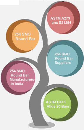 254 SMO Round Bar / Rods Manufacturers in India