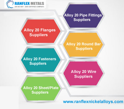 Alloy 20 Flange,Fasteners,Sheet,Pipe Fittings,Round Bar,Wire Suppliers in India