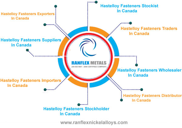 Hastelloy Fasteners Suppliers in Canada