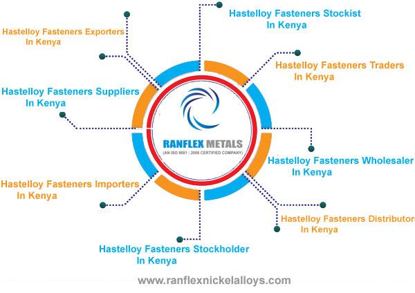 ASTM B574 Hastelloy Fasteners Suppliers in Kenya| Hastelloy