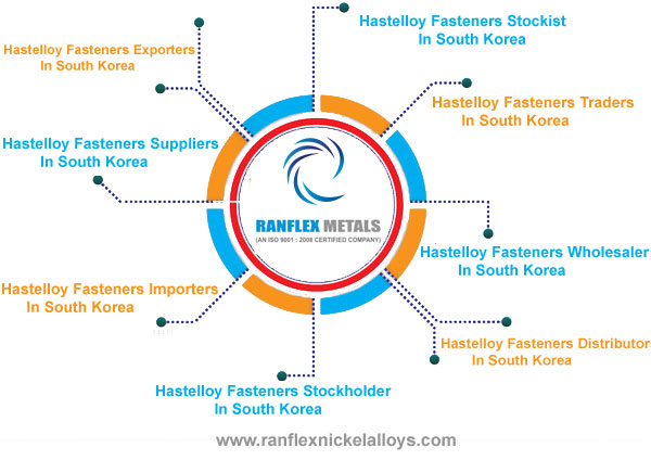 Hastelloy Fasteners Suppliers in South Korea