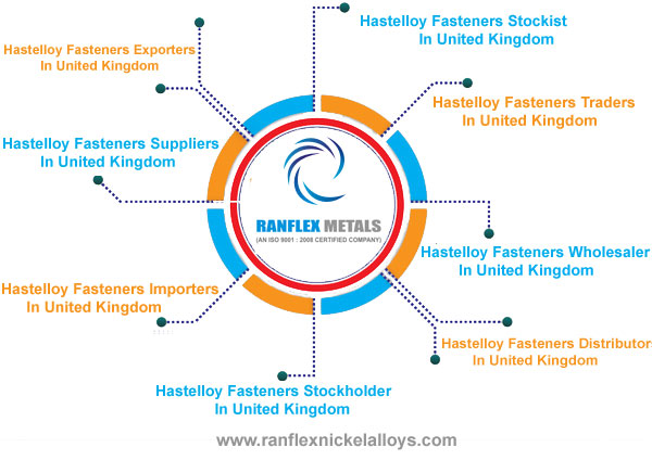 Hastelloy Fasteners Suppliers in UK