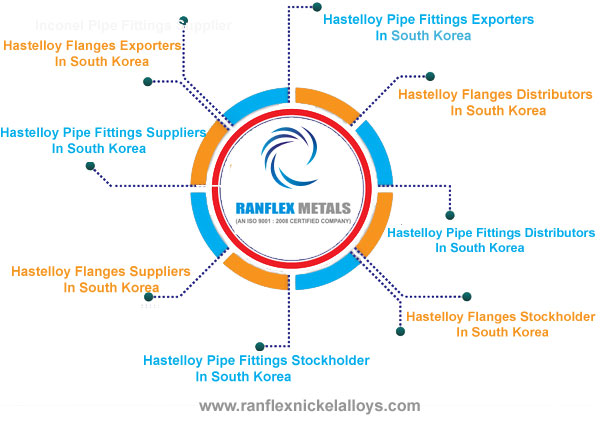 Hastelloy Pipe Fittings,Flanges Suppliers in South Korea