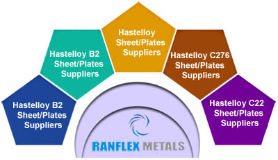 Hastelloy C22 Sheet/Plates Suppliers in India