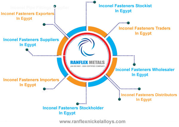 Inconel Fasteners Suppliers in Egypt