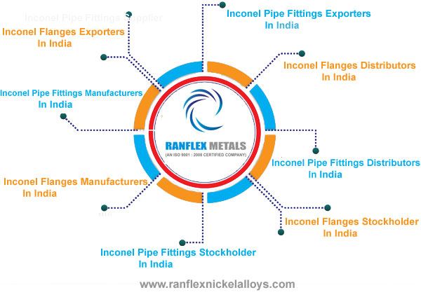 Inconel Pipe Fittings,Flanges Manufacturers in India