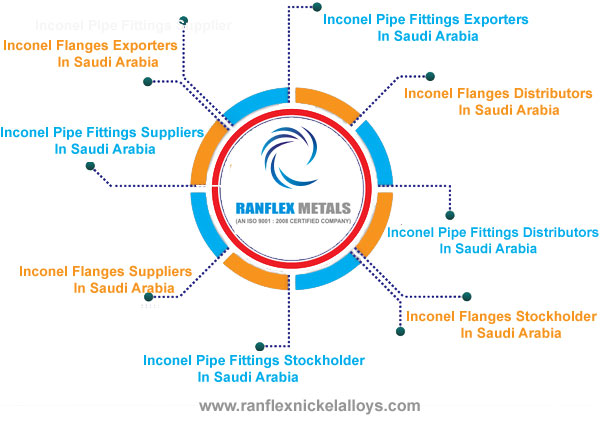 Inconel Pipe Fittings,Flanges Suppliers in Saudi Arabia
