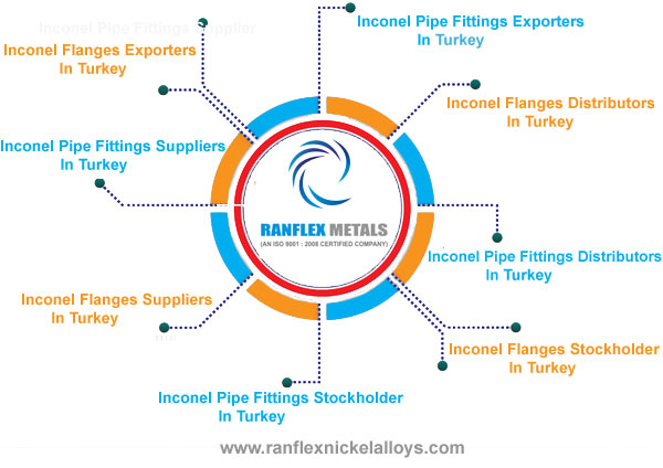 Inconel Pipe Fittings,Flanges Suppliers in Turkey