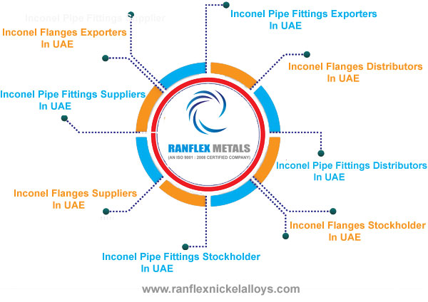 Inconel Pipe Fittings,Flanges Suppliers in UAE