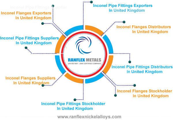 Inconel Pipe Fittings,Flanges Suppliers in UK