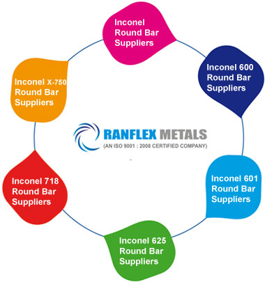 Inconel Round Bars / Rods Suppliers