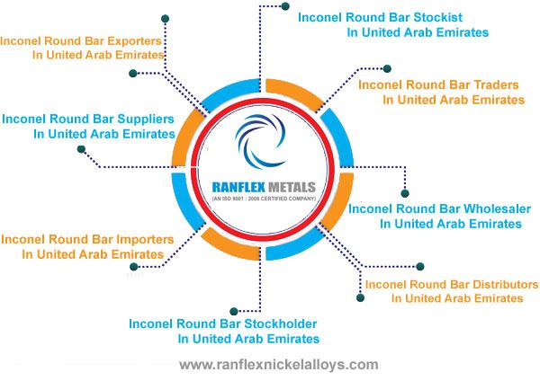 ASTM B166 Inconel Round Bar Suppliers in United Arab