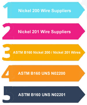 Nickel Alloy 200 Wire Suppliers In India