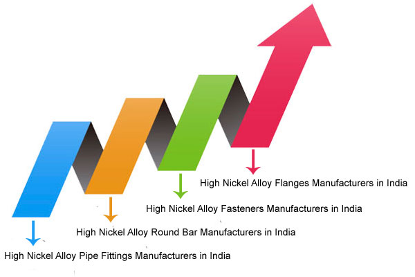 High Nickel Alloys Pipe Fittings,Flanges Fasteners,Round Bar Manufacturer in India
